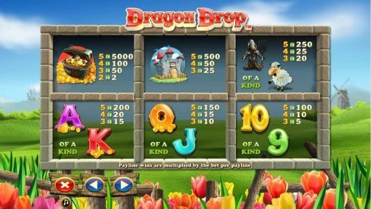 Tragamonedas gratis Dragon Drop foro apuestas deportivas-811467