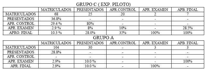 Puntos por tarjetas en apuestas operaciones casino Portugal-94934