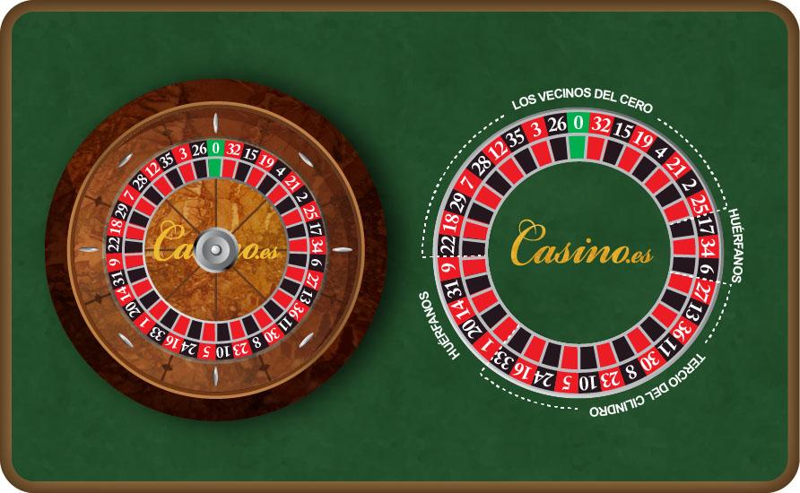 Tipos de ruletas de los casino como jugar blackjack en casa-387952