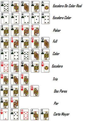Juegos de BetConstruct poker manos-552292
