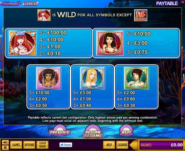 Wms slots online casino suerte Luckia-939170