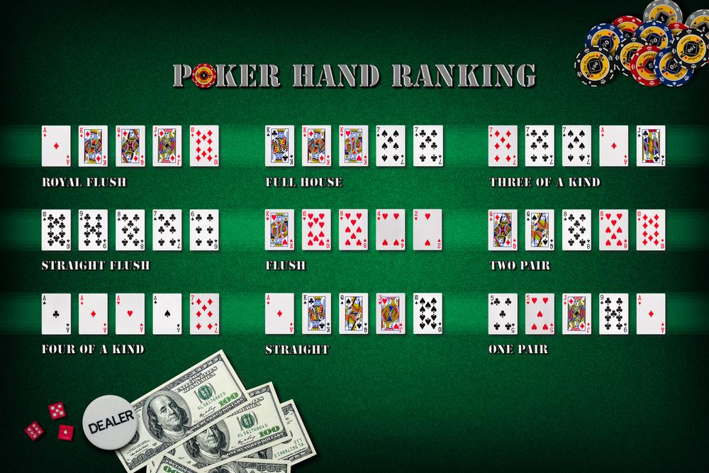 Videos poker ranking casino Córdoba-507288