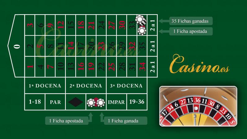 Ruleta americana pleno casino Omnislots-236009