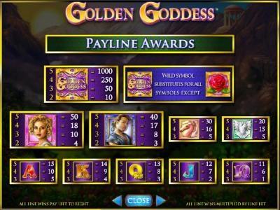 Tiradas gratis Thunderkick golden goddess jugar-929668