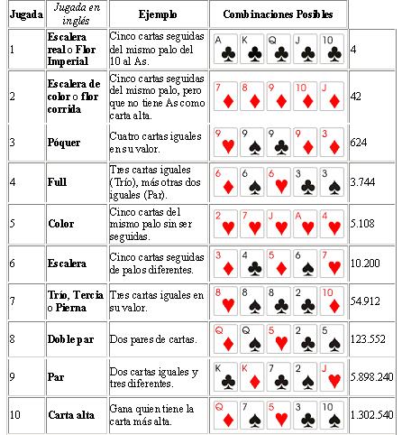 Como sacar probabilidades en el poker casino Yggdrasil-407670