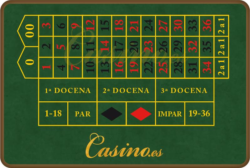 Jugar casino gratis y ganar dinero móvil del Betsson es-749461