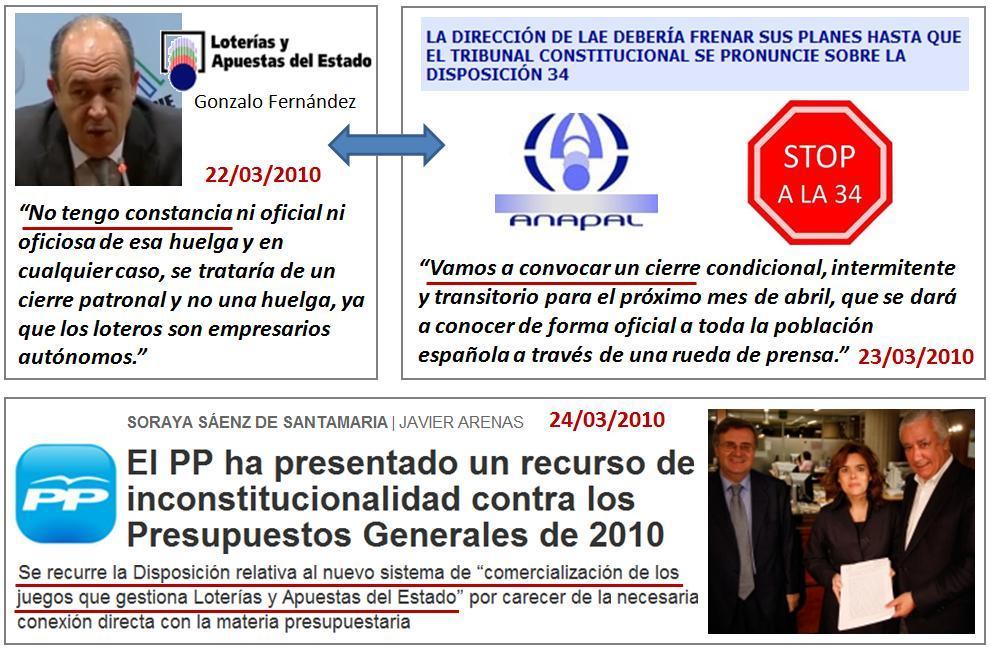 Blackjack dinero ficticio casas de apuestas legales en Tenerife-737771