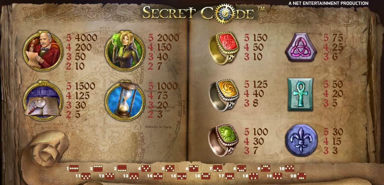 Tragamonedas con bonus gratis Secret Code-126952