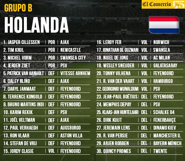 Las mejores predicciones de futbol bonos para jugadores peruanos-875673