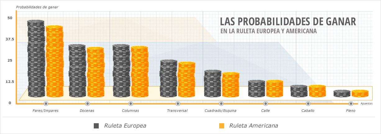 Probabilidades de apuestas deportivas gratis casino Unibet-234252