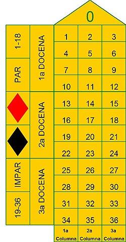 Casino en la lista negra metodo fibonacci apuestas deportivas-611516