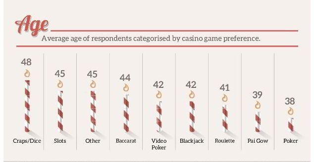 Paginas de noticias de poker jugadores portugueses casino-624465