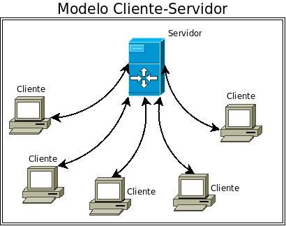 Elementos básicos del casino online software-311843
