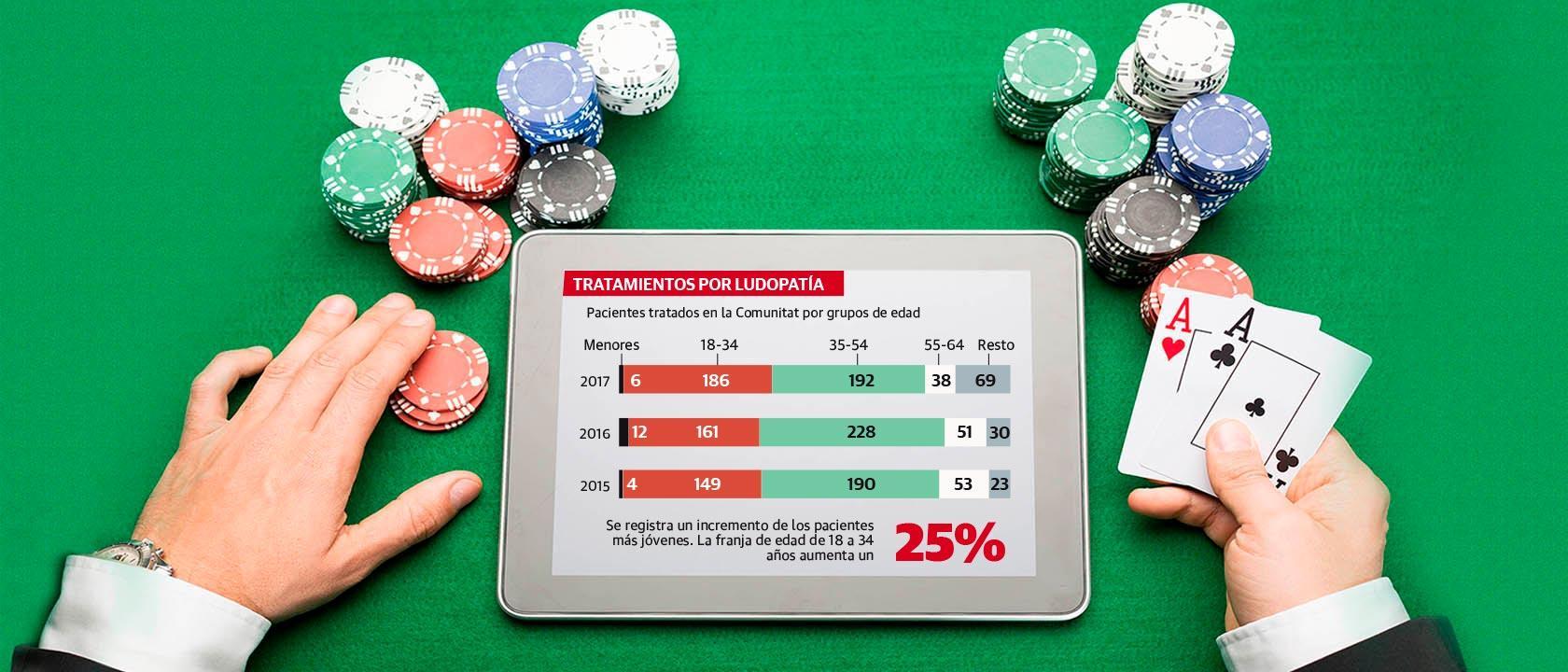 Como saber cuando tragamonedas pagar 888 poker Bilbao-468895