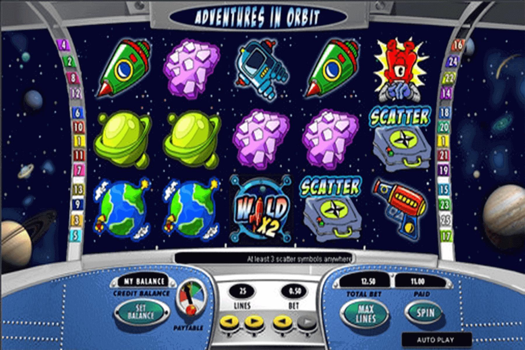 Tanto en casino físicos como funcionan tragamonedas de frutas-997301