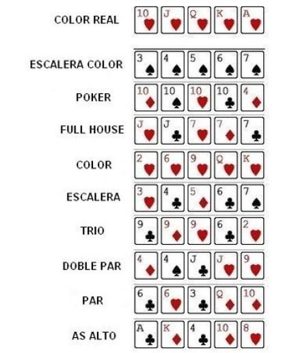 Tabla poker general los mejores casino online Lanús-507771