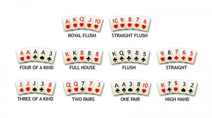 Poker manos royalVegascasino com-823548