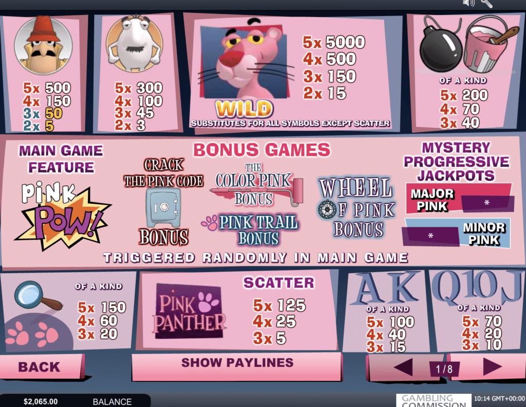 Opiniones tragaperra Pink Panther casino movil bono sin deposito-793280