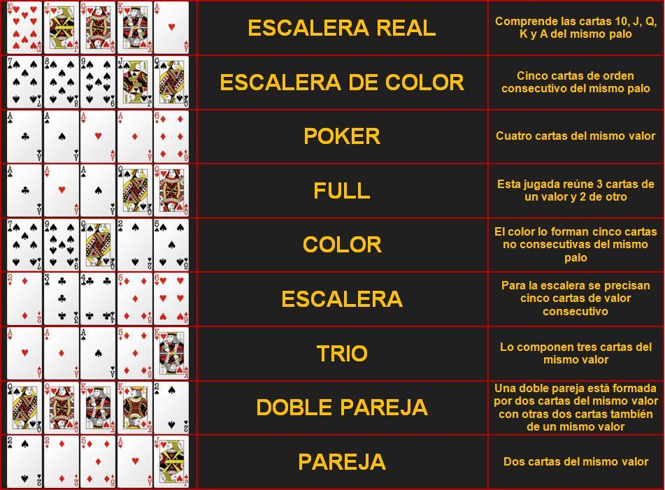 Superbono Wanabet slots poker manos-403056