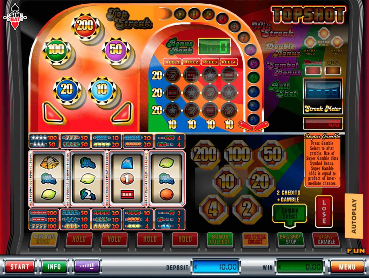 Casino online gratis grandHotel-152675
