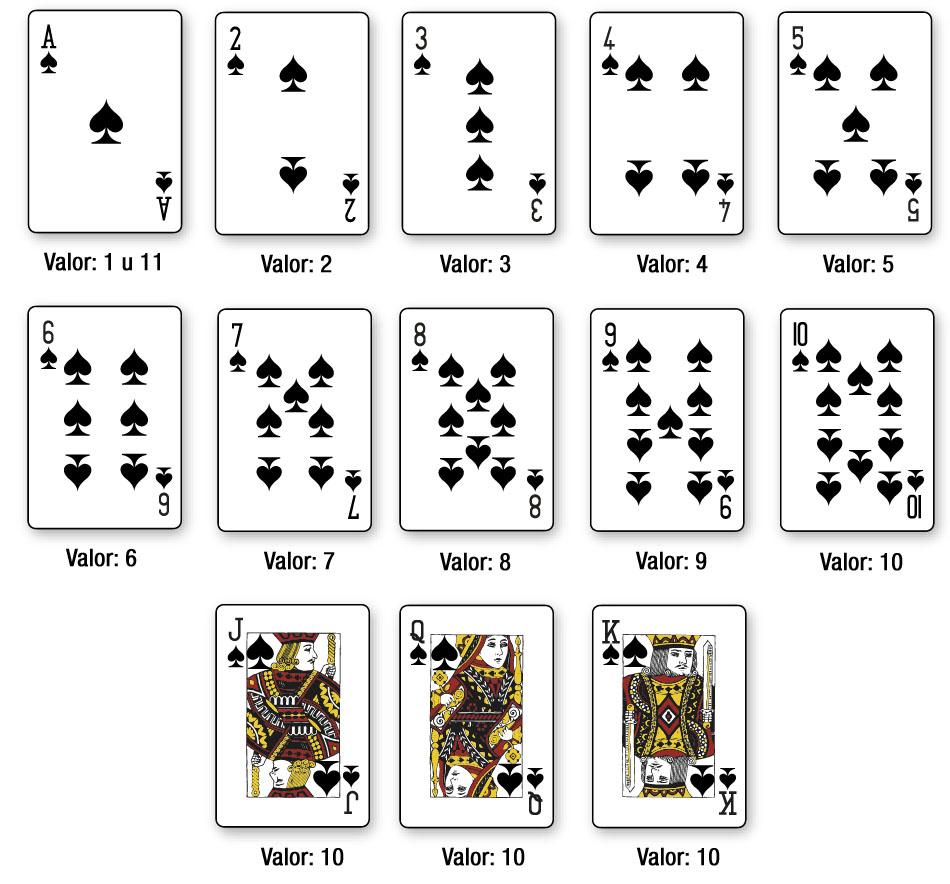 Jack point casino como jugar al Blackjack-193690
