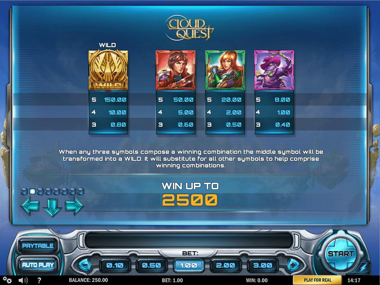 Free slot machine bonus rounds tragamonedas gratis Cloud Quest-279518