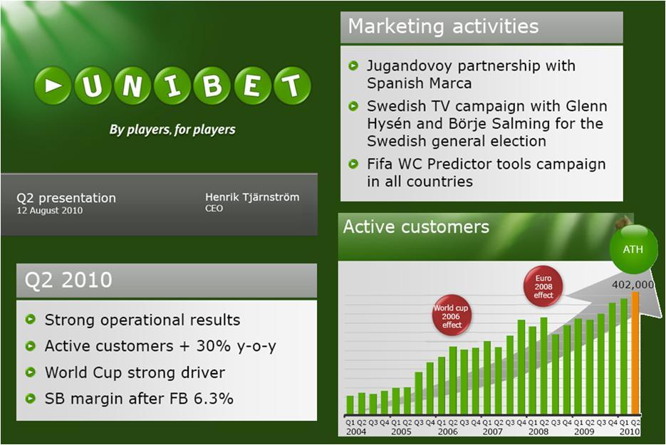 Valoraciones expertas casino unibet-731852