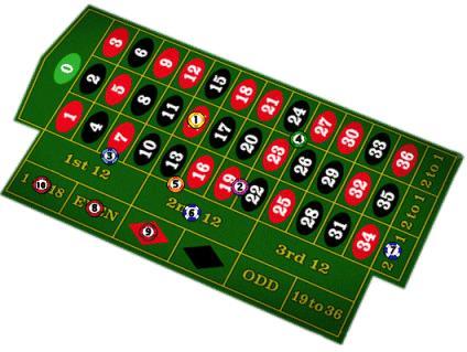 Ruleta americana pleno casino Omnislots-57121