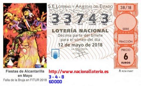 Premios por terminacion loteria nacional william Hill es-537439