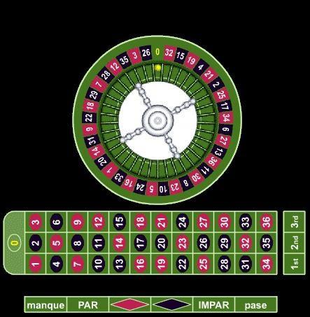 Juegos de azar gratis 1200 bonos al registrarte-419255