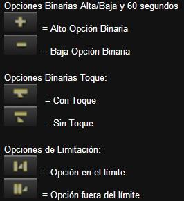 Bono sin deposito opciones binarias casino888 México online-398163