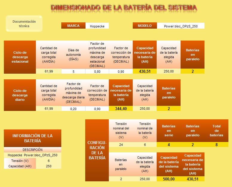Ruleta de decisiones casas de apuestas legales en Zaragoza-95434