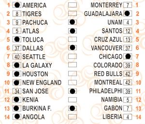 CasinoEuro com partidos fijos para apostar-536623