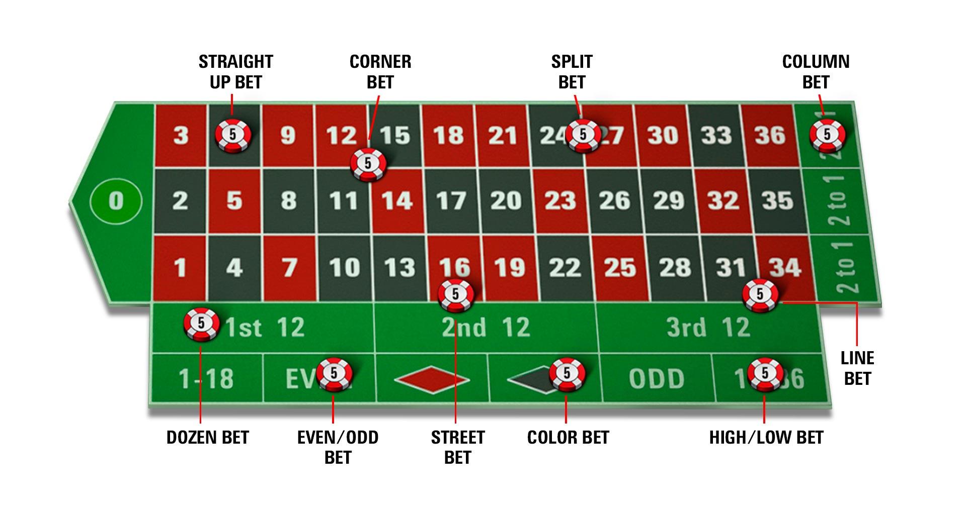 Guía Práctica casino jugar blackjack online dinero ficticio-972102