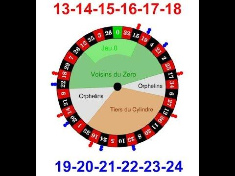 Como ganar en la ruleta juegos Kaboo com-688124