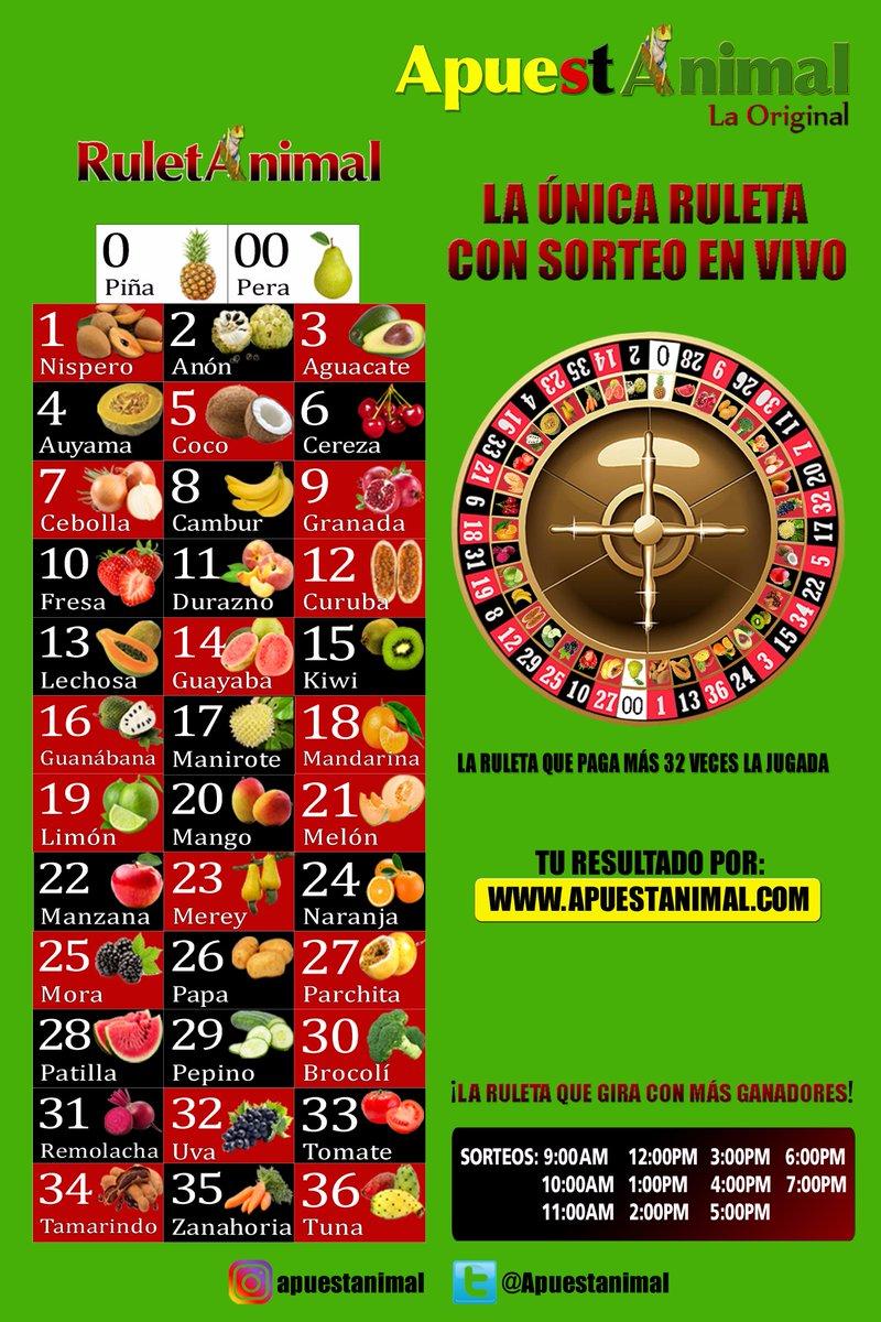 Lotería online gratis los casinos mas seguros-113770