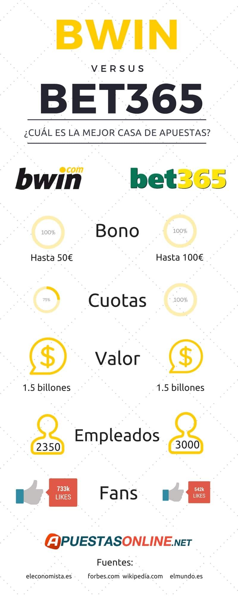 Diferencia entre apuesta simple y multiple bono bet365 España-572272