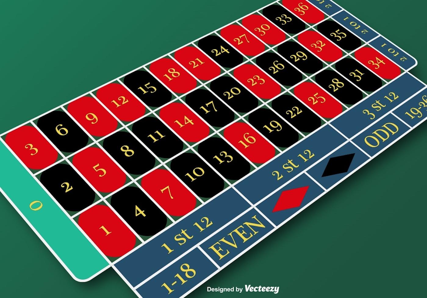 Tabla de ruleta aprenda a jugar póquer-497730