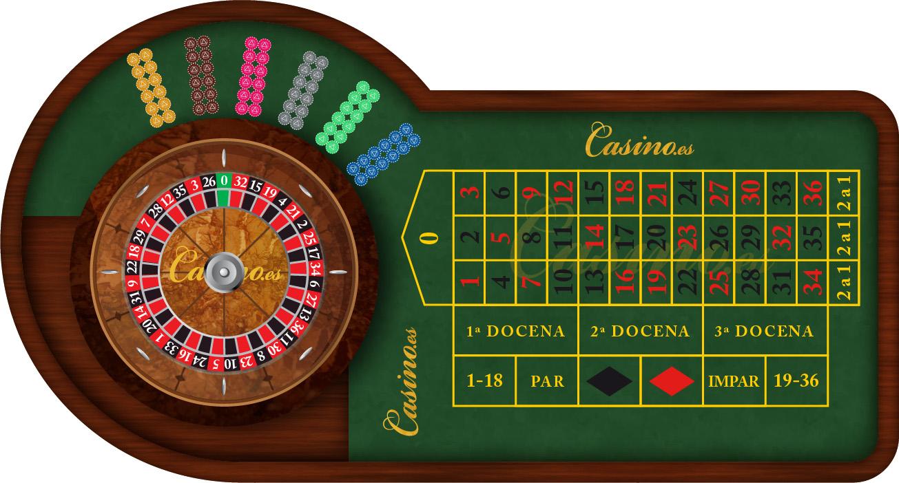 Tips para jugar poker online tipos de ruletas funcionamiento-832258