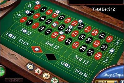 Circus apuestas online reglas de Juego casino-856545