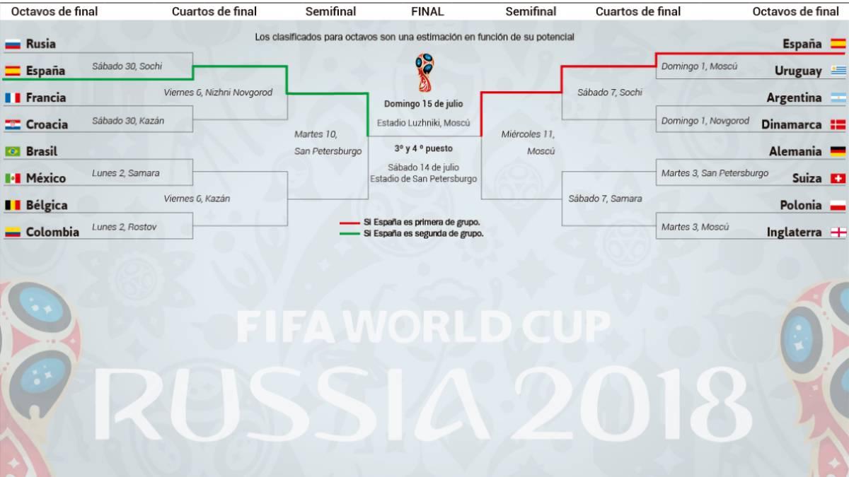 Gana en Paf cronograma mundial-137729