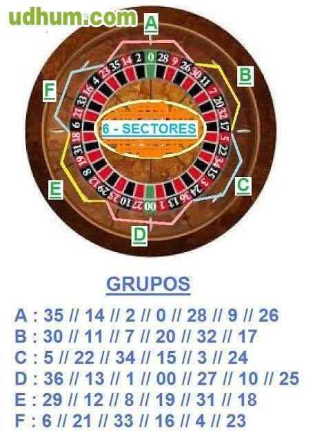 Gana en Sportingbet tabla de ruleta-735117