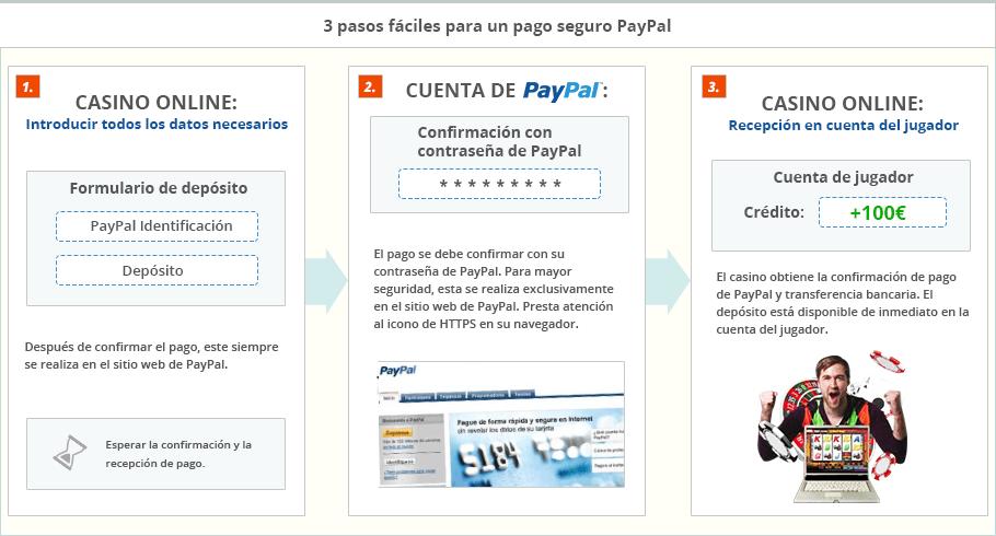 Información casino chilenos gratorama como retirar dinero-553562