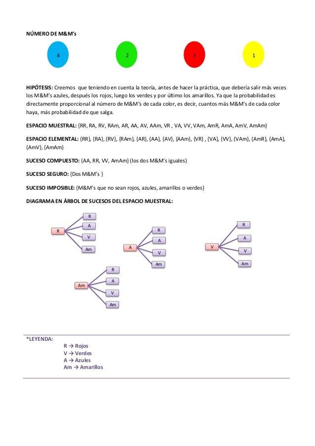 Juegos de azar y probabilidad casino online Rival-674819