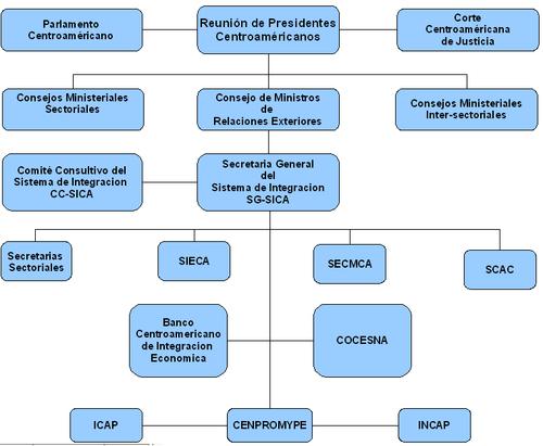 Juegos de casino nombres en colón costarricense-286821