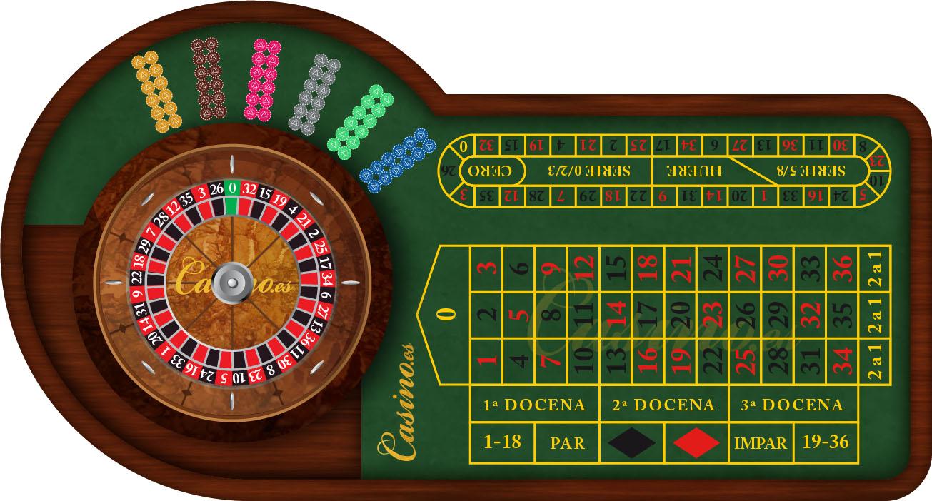 Juegos Vinneri com estrategias ruleta americana-459399
