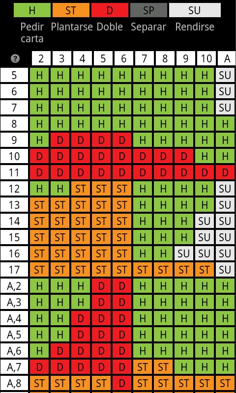 Lista de juegos de mesa europa casino-261259