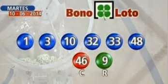 Loterias y quinielas de hoy los mejores casino online Dominicana-882535