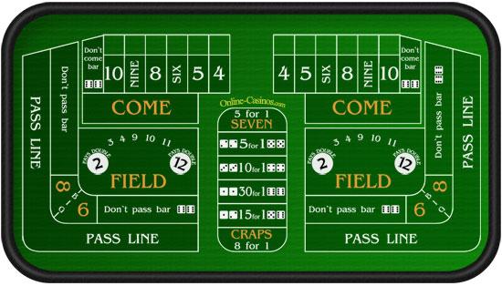 Mesa de dados casino 888 poker Coimbra-939983