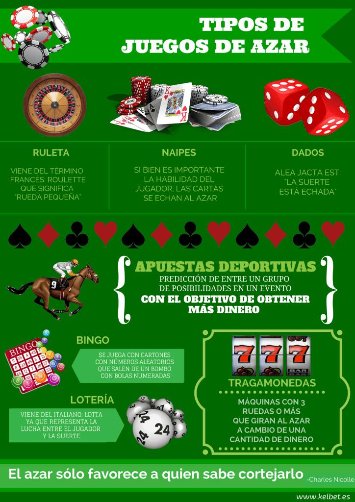 Paysafecard por casino juegos de azar gratis online-568267
